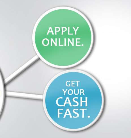 Apply online. Get your cash fast.
